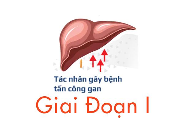 giai-doan-1-so-gan